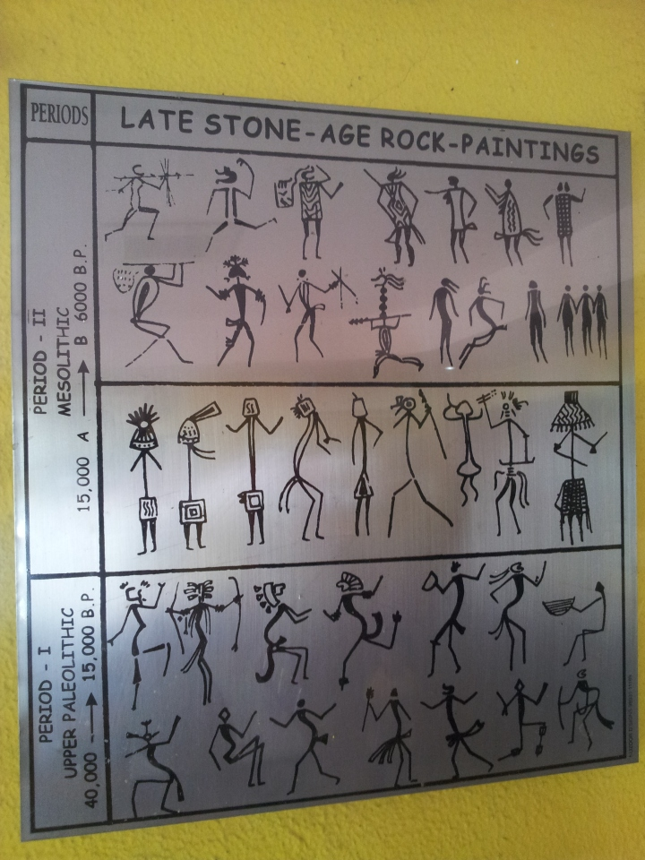 Late Stone Age Rock Paintings